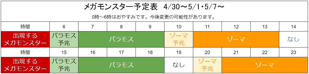 メガモンスター4/30~5/1・5/7~