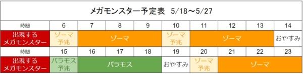 メガモンスター5/27まで
