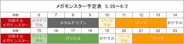 5/28以降のメガモンスタースケジュール