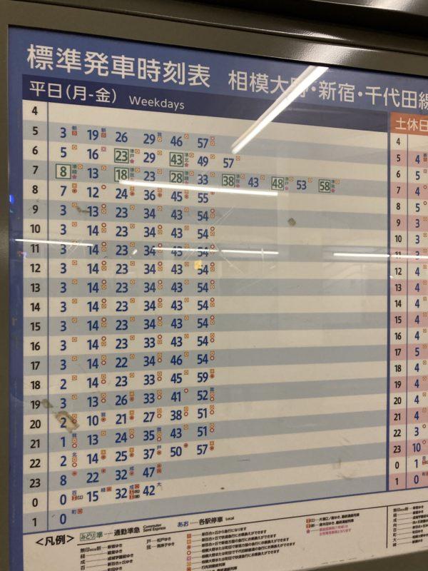 小田急相模原駅の時刻表